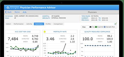 Physician Performance Advisor Screen Shot