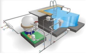mengenal-komponen-sirkulasi-kolam-renang