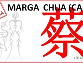 Asal usul Marga Chua (Marga Cai)