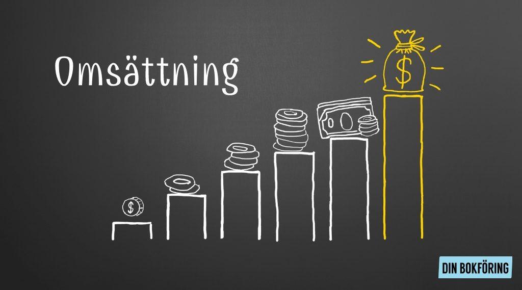 Vad är nettoomsättning? | Din Bokföring