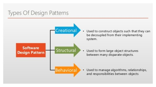 observer-software-design-pattern-5-638