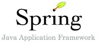 Interview Questions on Spring