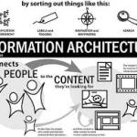 design-informazione