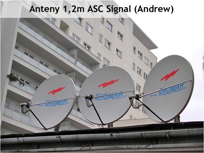 anteny_satelitarne_pola_antenowe_andrew