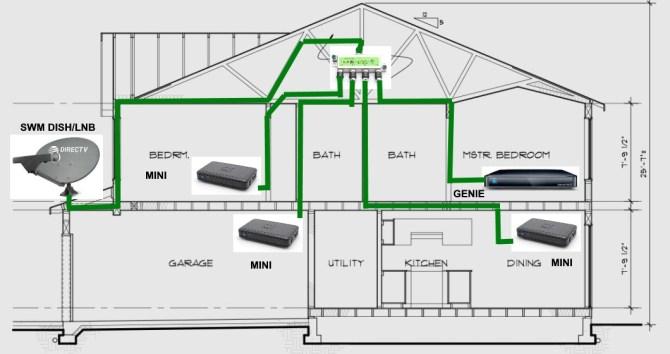 wire diagram dvr genie  220 volt oven wiring diagram  bege