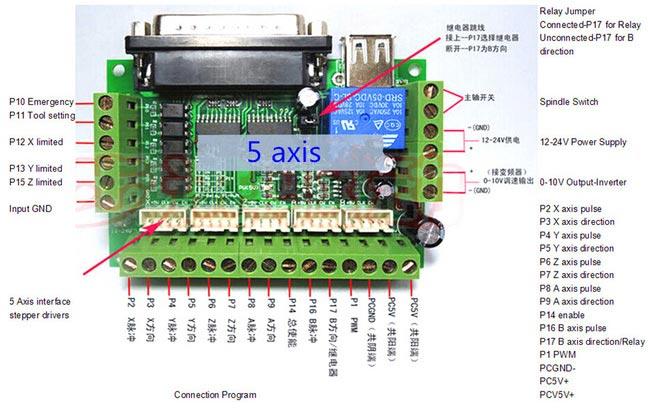 CNC Step Motor Sürücü Kontrol Kartı Ölçüleri