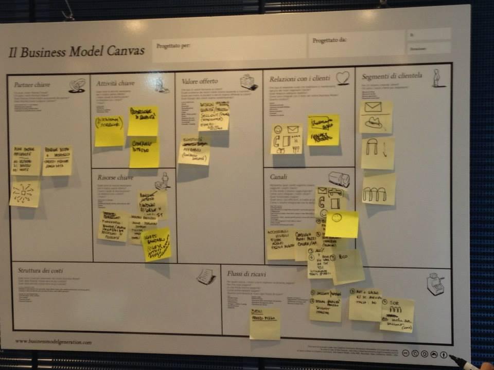 business model canvas pdf download