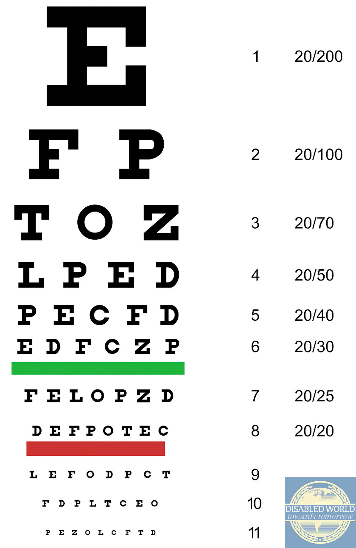 Printable Kindergarten Eye Test Chart