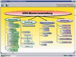 rm software arishot