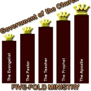 Five Fold Ministry – © Discerningtheworld.com – Fair use Copyright, Please credit and link to www.discerningtheworld.com if you use this image.