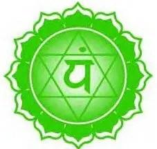 TheStarOfDavid-HeartChakra-Hinduism