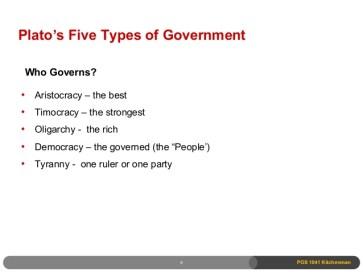 Plato's Five Govt Types