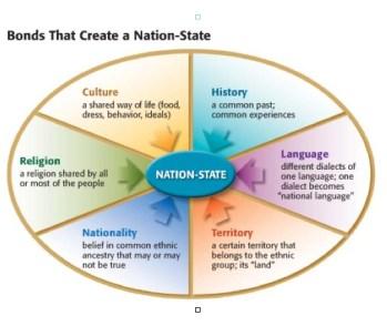 nation-state-criteria