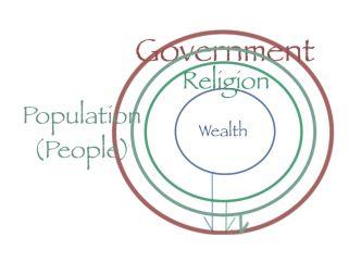 regionalization-globalization