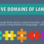 The 5 domains of language
