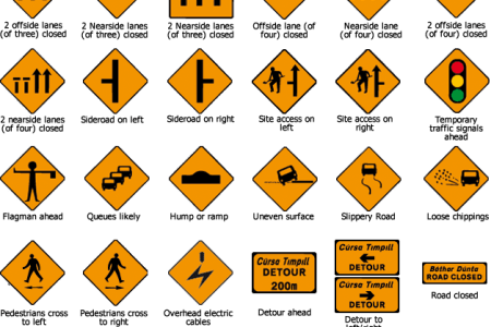 Pictures Of Warning Signs And Their Meanings Full Hd Maps