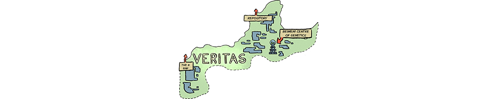 Map of Veritas