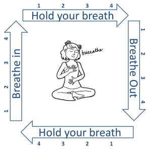 Square breathing
