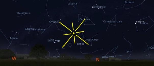 Night Sky: August 2020