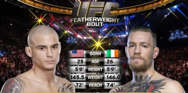 Conor McGregor vs Dustin Poirier 1 | New UFC Free Fight Posted
