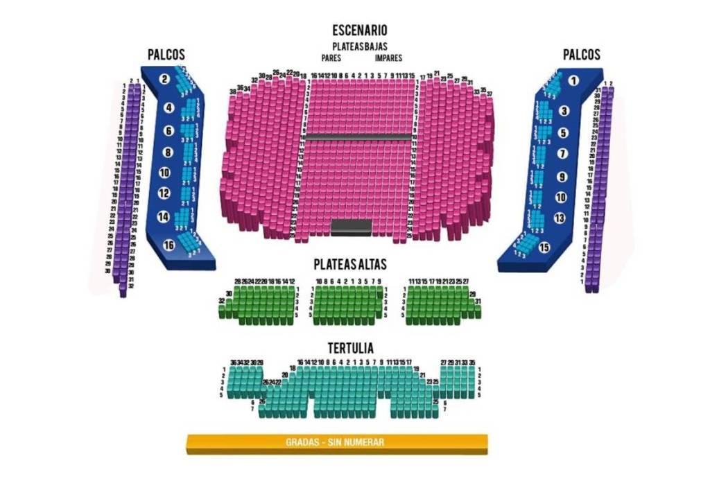 Ubicación teatro Broadway