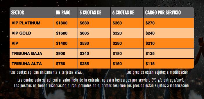CNCO en Rosario entradas escenario
