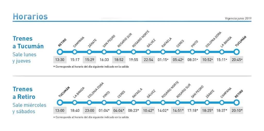 horarios tren tucmán