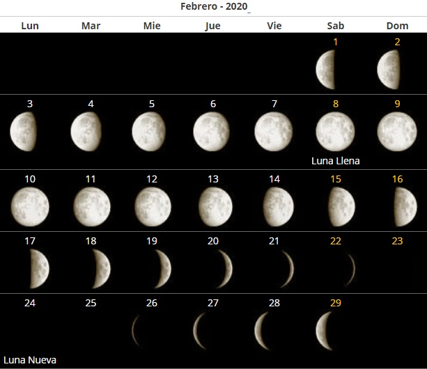 Calendario lunar de pesca Argentina 2020