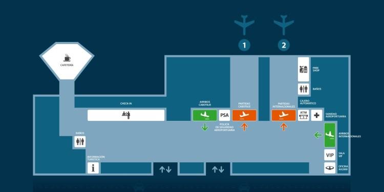 Mapa planta baja del aeropuerto de Mar del Plata