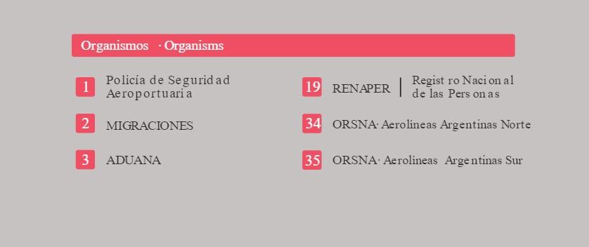 Vuelos de cabotaje aeropuerto Buenos Aires