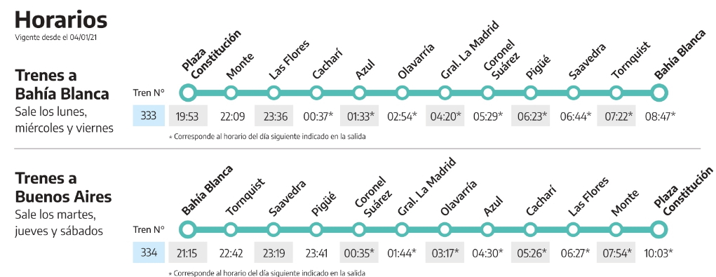 Pasajes Trenes Argentinos