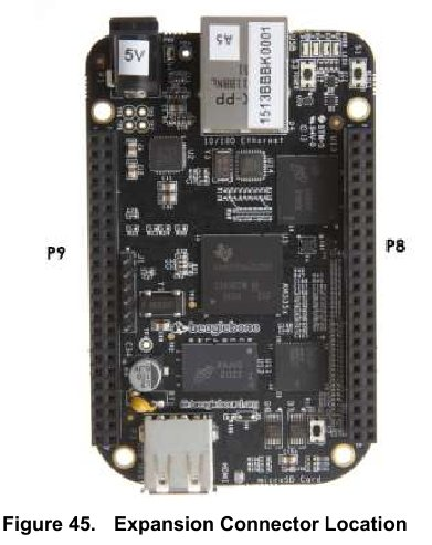 beaglebone black P8/P9 connectors