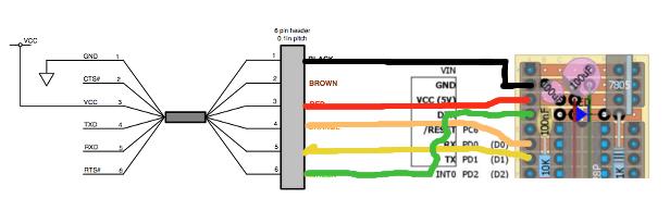 Ftdi Rs232 Cable Pinout: Program Yabbas (AtMega328p) Over FTDI cable » disk91.com rh:disk91.com,Design