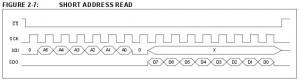 mrf24j40 read chronograph