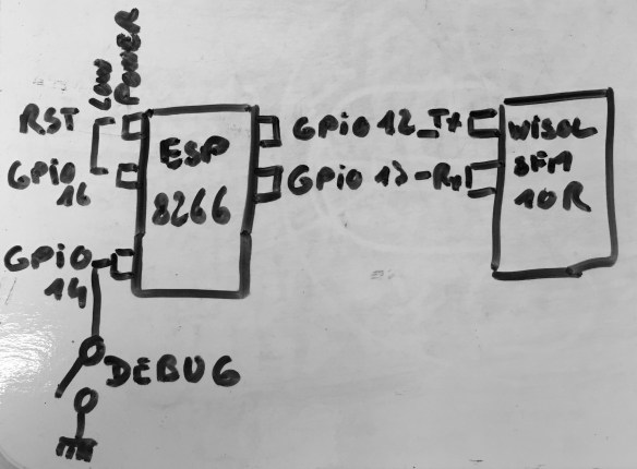 Create a $5 autonomous tracker with ESP8266 and Sigfox