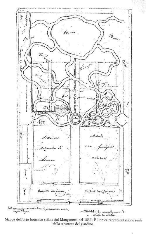 progetto che si ispira all'Orto Botanico creato ai primi dell'Ottocento e gestito dall'Accademia di Agricoltura Scienza e Lettere, il cui assetto è documentato da una planimetria del 1835 dell'allora segretario Manganotti.