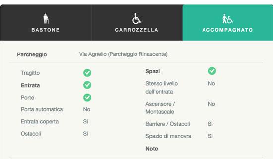 bircle-carrozzella-scheda-accessibilita