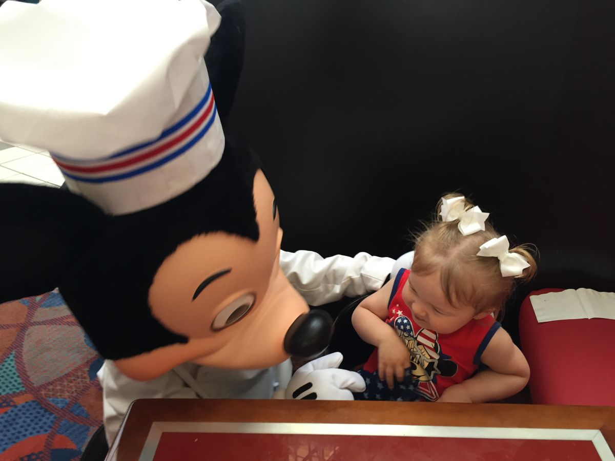 5 Day Disney World Itinerary for Toddlers (Comprehensive Plan)
