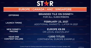 Disney+ Star Februar 2021