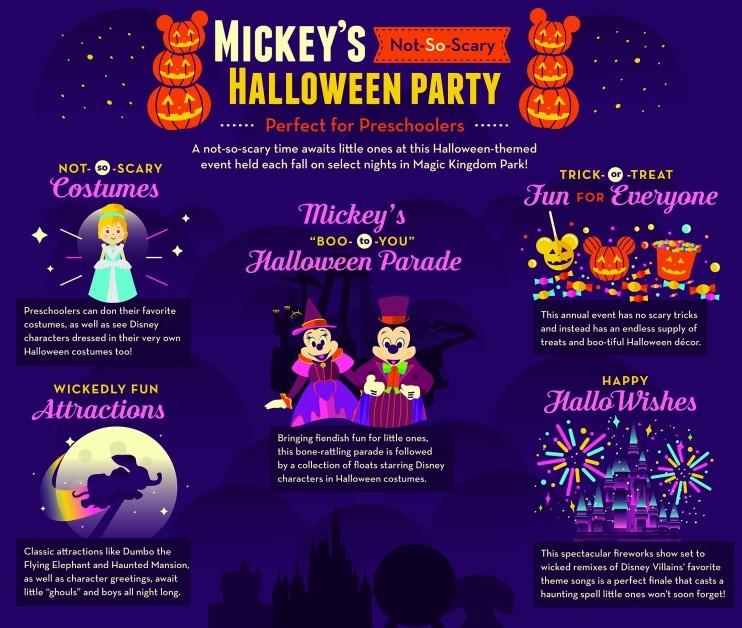 walt disney world party tips