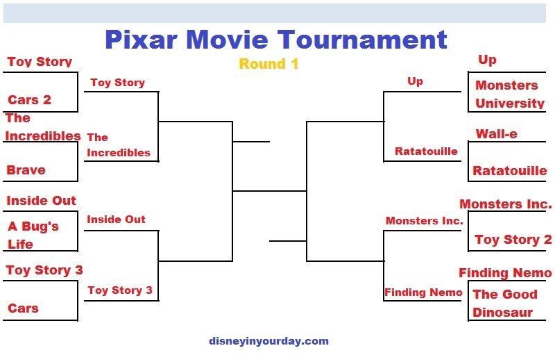 pixar tournament round 2