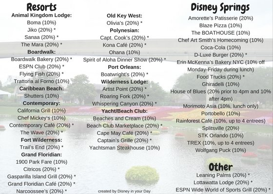 Annual Passholder dining discounts - Disney in your Day