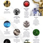 Artificial Intelligence in Disney Movies