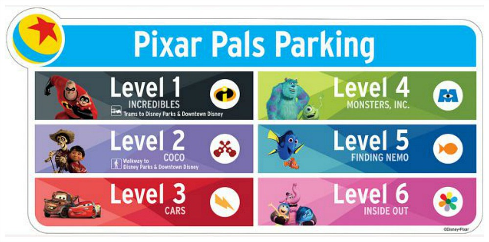 Más Estacionamiento en Disneylandia
