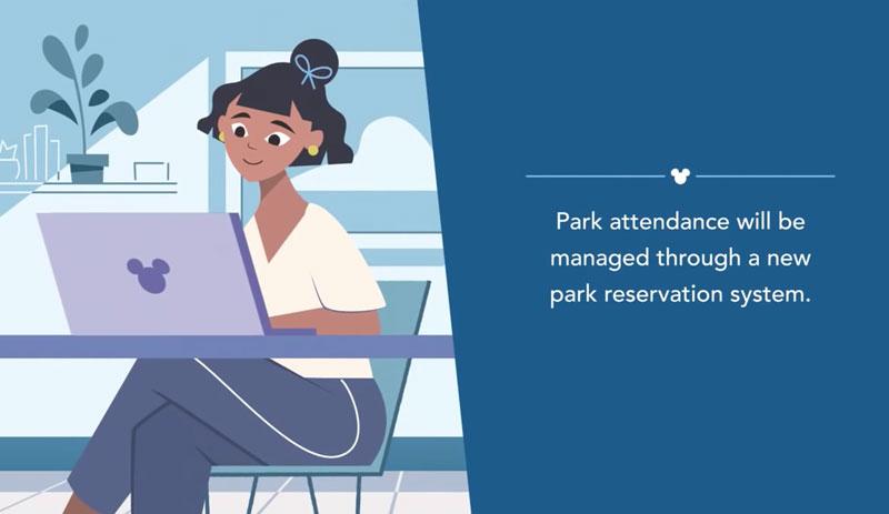 Comment faire des réservations Park Pass pour Disney World
