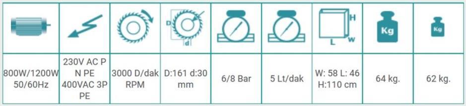 Info Tecnica Retestadora manual KM 211