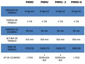 Prensa Hidraulica monotroquel PHMO