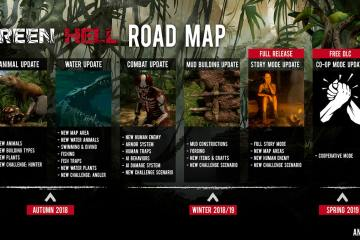 Green-Hell-Road-Map