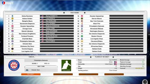 International-Basketball-Manager-Draft-Philadelphia-Nationals