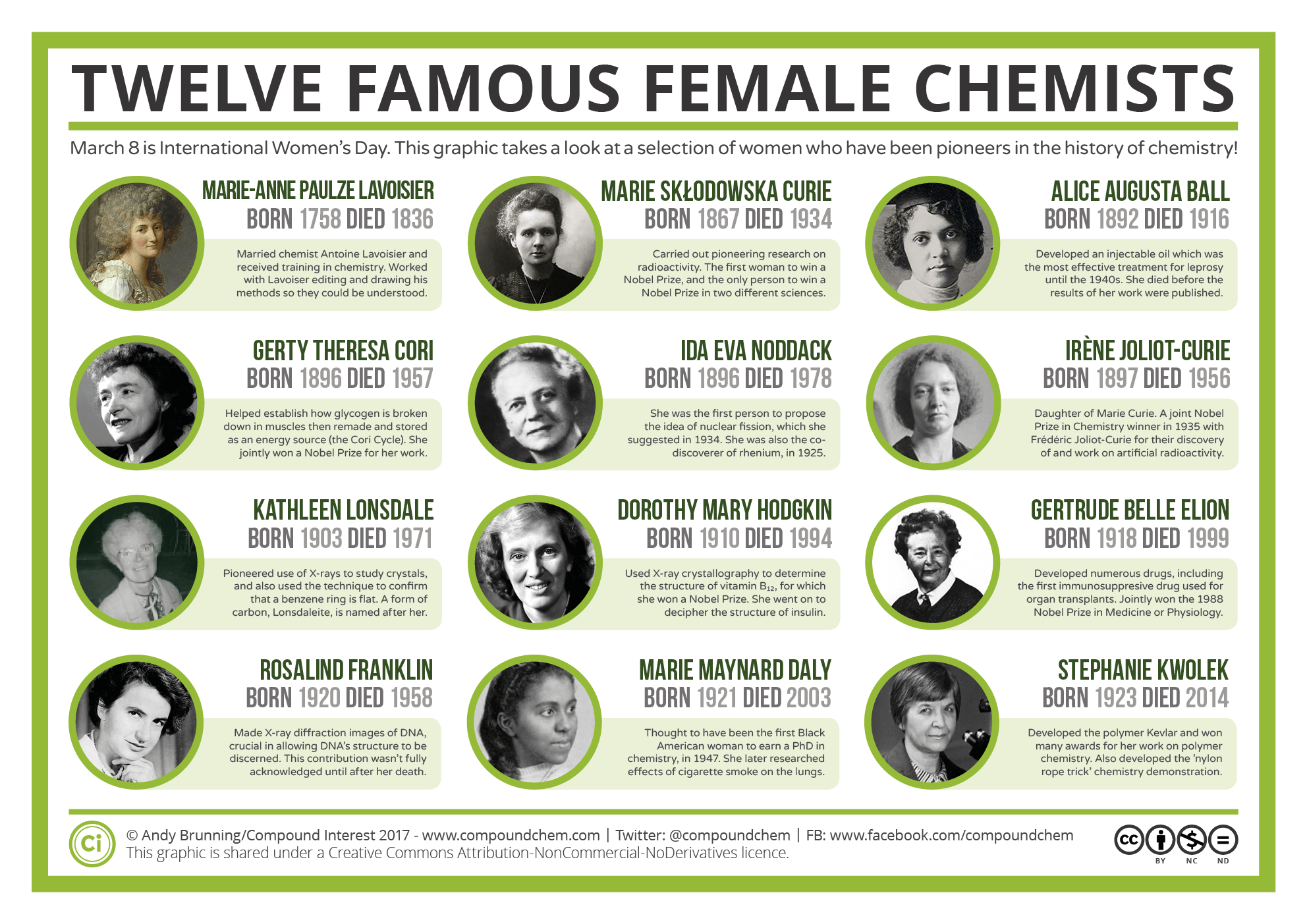 12 Famous Female Chemists In History Infographic